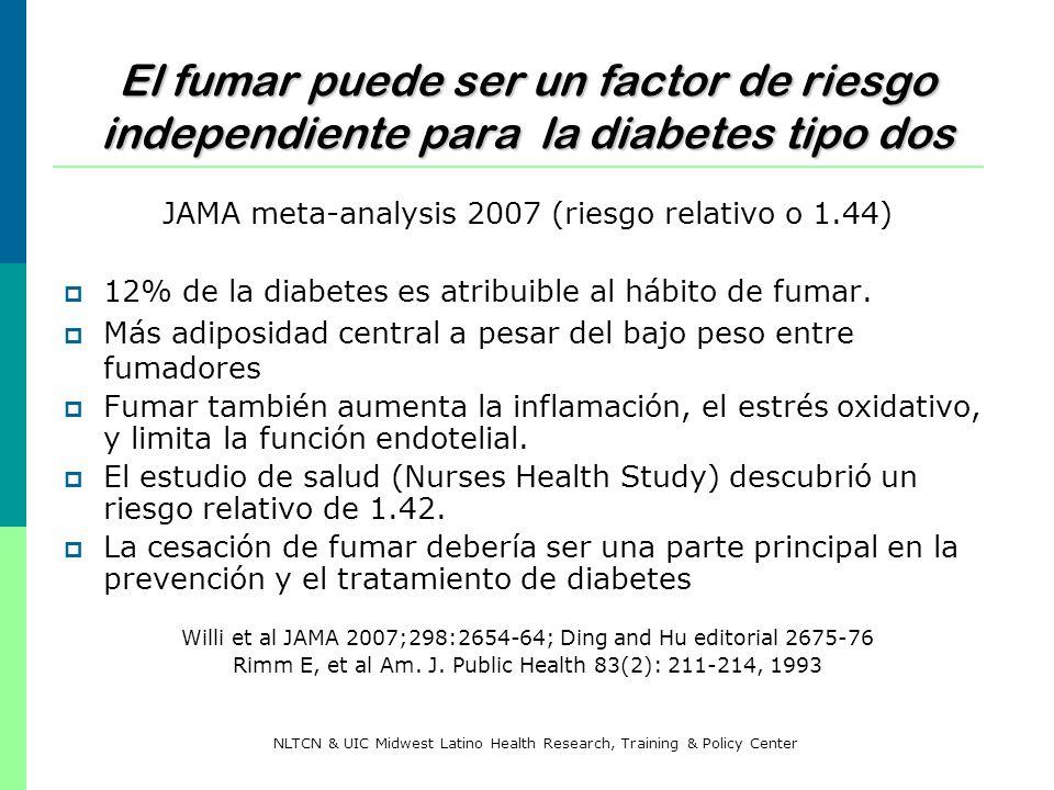 El fumar puede ser un factor de riesgo independiente para la diabetes tipo dos JAMA meta-analysis 2007 (riesgo relativo o 1.44) 12% de la diabetes es