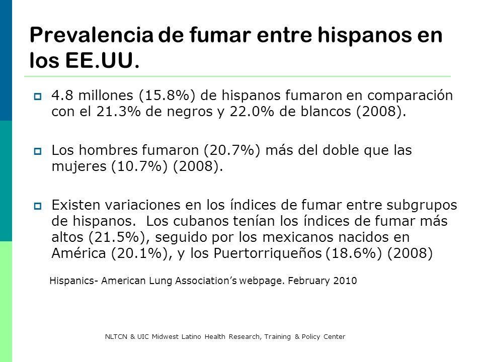 Prevalencia de fumar entre hispanos en los EE.UU. 4.8 millones (15.8%) de hispanos fumaron en comparación con el 21.3% de negros y 22.0% de blancos (2