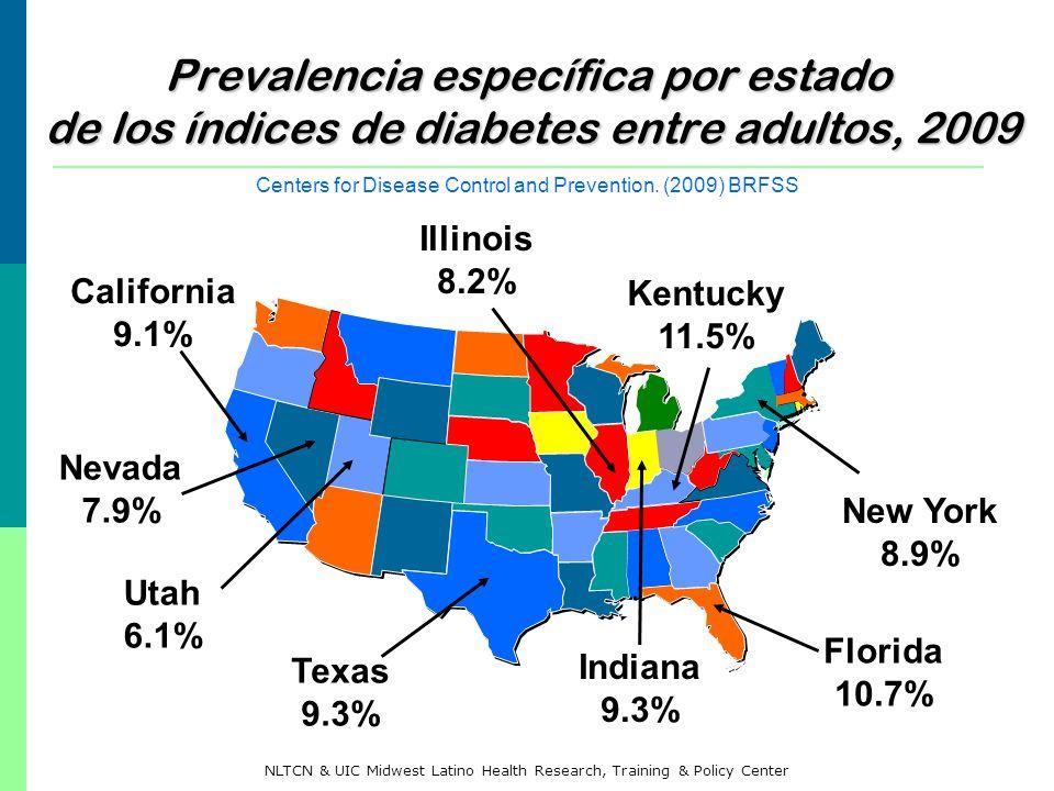 Políticas de tabaco e intervenciones para dejar de fumar - servicios reembolsables Las políticas de tabaco dependen del estado- Medicaid cubre el asesoramiento para dejar de fumar (IN= si, IL= no) http://impacteen.org/statetobaccodata/chartbook_final06 0409.pdf Medicare reembolsa a sus proveedores de salud por el asesoramiento para dejar de fumar Los códigos de CPT son 99406 (3 a 10 minutos de intervención) y 99407 (más de 10 minutos de intervención) Puede visitar la página web de American Academy of Family Physicians para más información http://www.aafp.org/online/en/home.html NLTCN & UIC Midwest Latino Health Research, Training & Policy Center