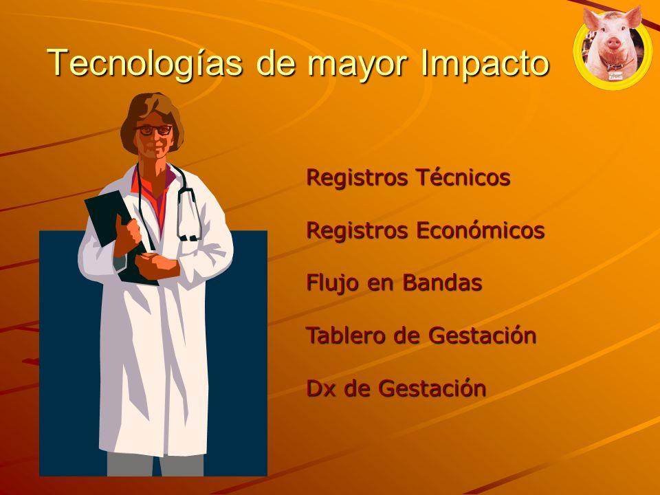 Tecnologías de mayor Impacto Registros Técnicos Registros Económicos Flujo en Bandas Tablero de Gestación Dx de Gestación