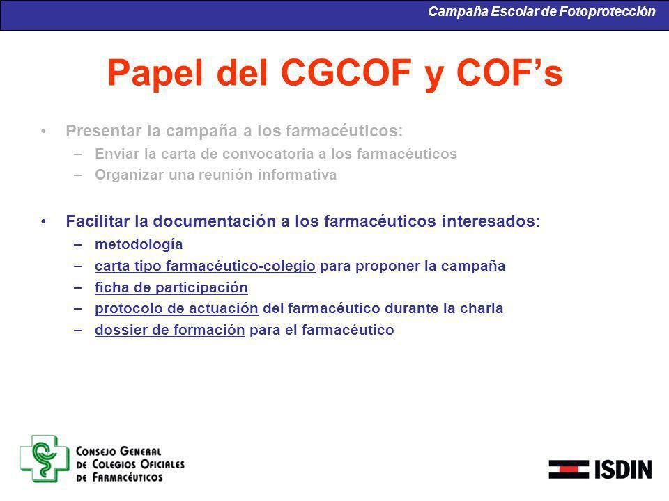 Papel del CGCOF y COFs Presentar la campaña a los farmacéuticos: –Enviar la carta de convocatoria a los farmacéuticos –Organizar una reunión informati