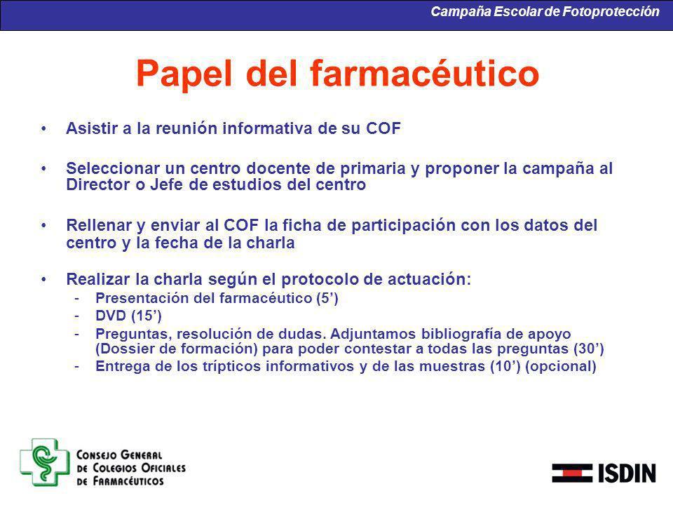 Papel del farmacéutico Asistir a la reunión informativa de su COF Seleccionar un centro docente de primaria y proponer la campaña al Director o Jefe d