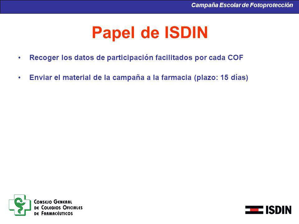 Papel de ISDIN Recoger los datos de participación facilitados por cada COF Enviar el material de la campaña a la farmacia (plazo: 15 días) Campaña Esc