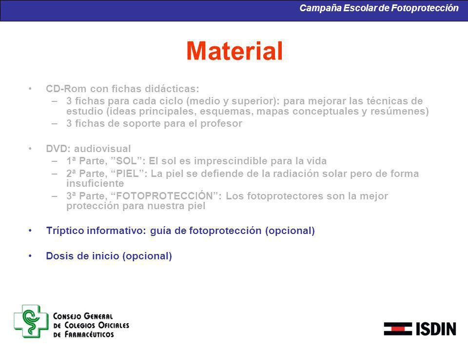 Material CD-Rom con fichas didácticas: –3 fichas para cada ciclo (medio y superior): para mejorar las técnicas de estudio (ideas principales, esquemas