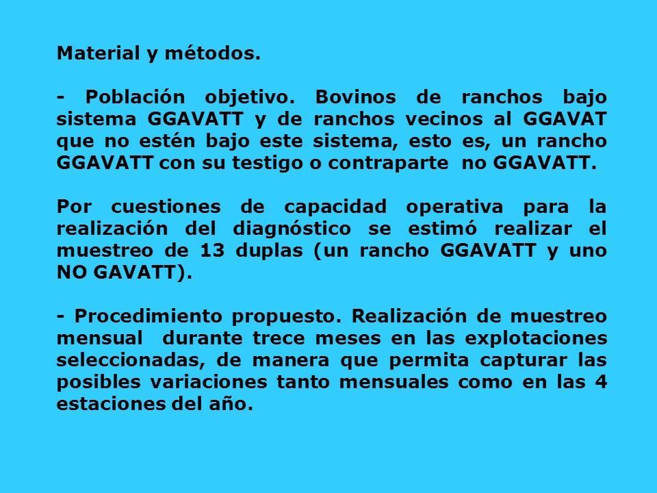 Material y métodos. - Población objetivo. Bovinos de ranchos bajo sistema GGAVATT y de ranchos vecinos al GGAVAT que no estén bajo este sistema, esto