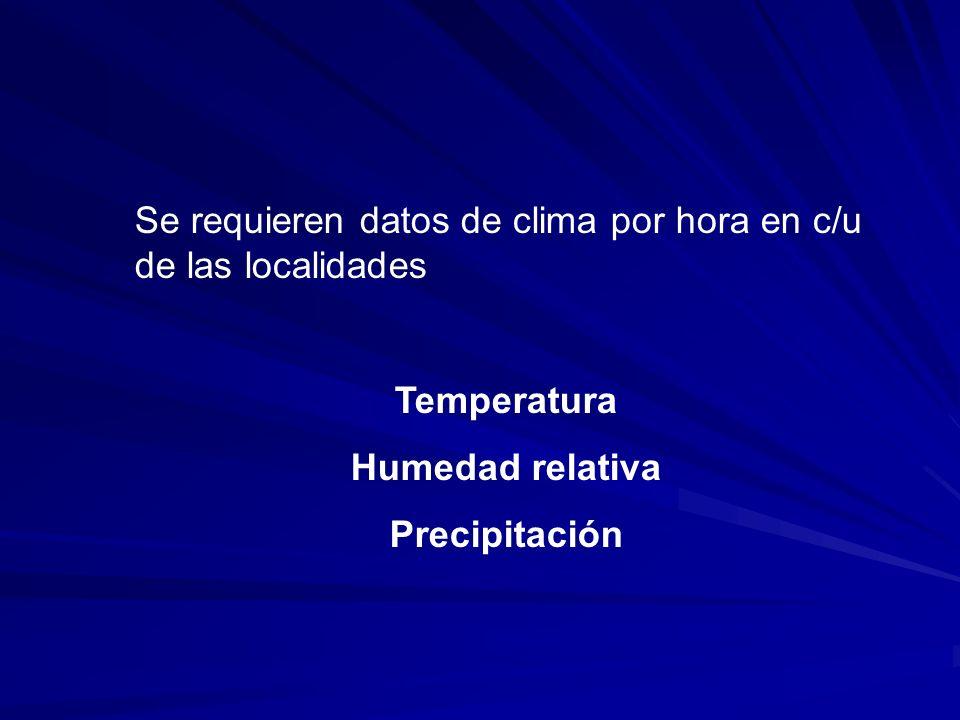 Se requieren datos de clima por hora en c/u de las localidades Temperatura Humedad relativa Precipitación