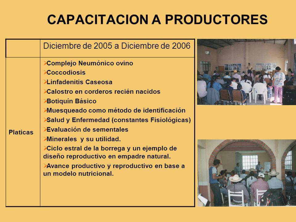CAPACITACION A PRODUCTORES Diciembre de 2005 a Diciembre de 2006 Platicas Complejo Neumónico ovino Coccodiosis Linfadenitis Caseosa Calostro en corder