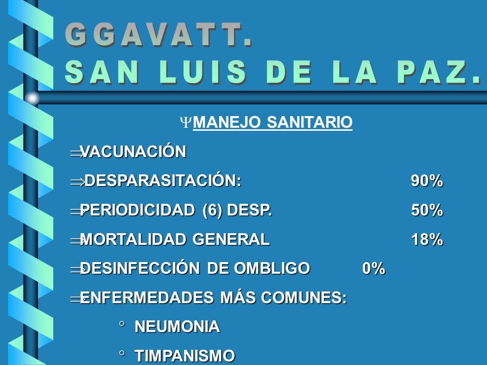 MANEJO SANITARIO VACUNACIÓN VACUNACIÓN DESPARASITACIÓN: 90% DESPARASITACIÓN: 90% PERIODICIDAD (6) DESP.50% PERIODICIDAD (6) DESP.50% MORTALIDAD GENERA