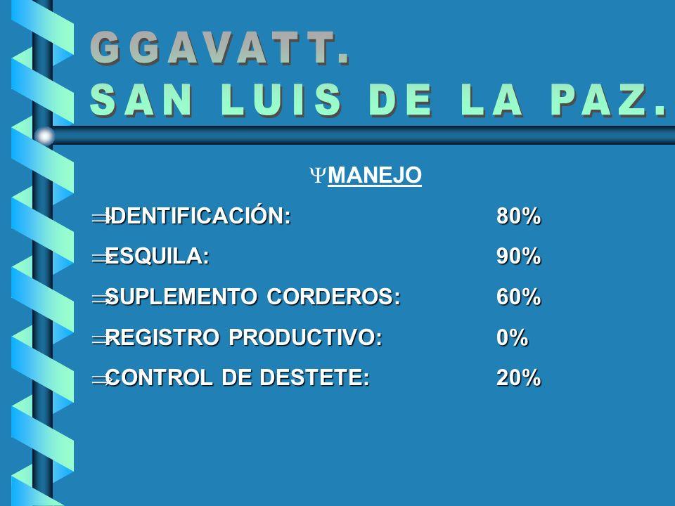 PESAJE DE CORDEROS:0% PESAJE DE CORDEROS:0% EDAD DE DESTETE:90 DIAS EDAD DE DESTETE:90 DIAS SISTEMA DE EMPADRE:M.D SISTEMA DE EMPADRE:M.D CONTROL DE EDAD AL CONTROL DE EDAD AL DESTETE: NO EXISTE DESTETE: NO EXISTE