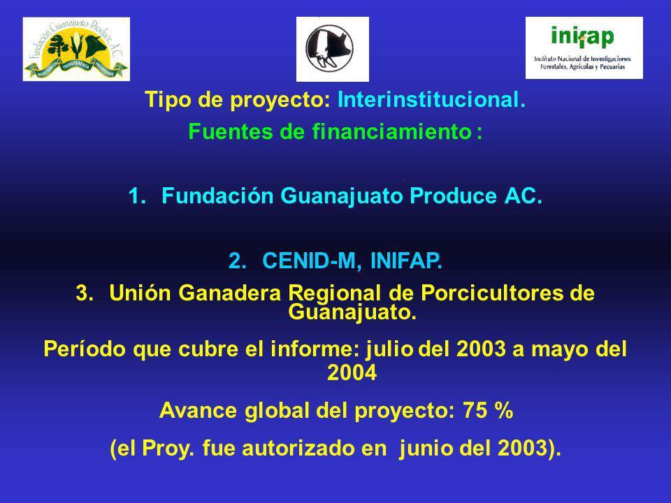Tipo de proyecto: Interinstitucional. Fuentes de financiamiento : 1.Fundación Guanajuato Produce AC. 2.CENID-M, INIFAP. 3.Unión Ganadera Regional de P