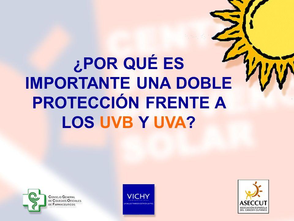 ¿POR QUÉ ES IMPORTANTE UNA DOBLE PROTECCIÓN FRENTE A LOS UVB Y UVA?
