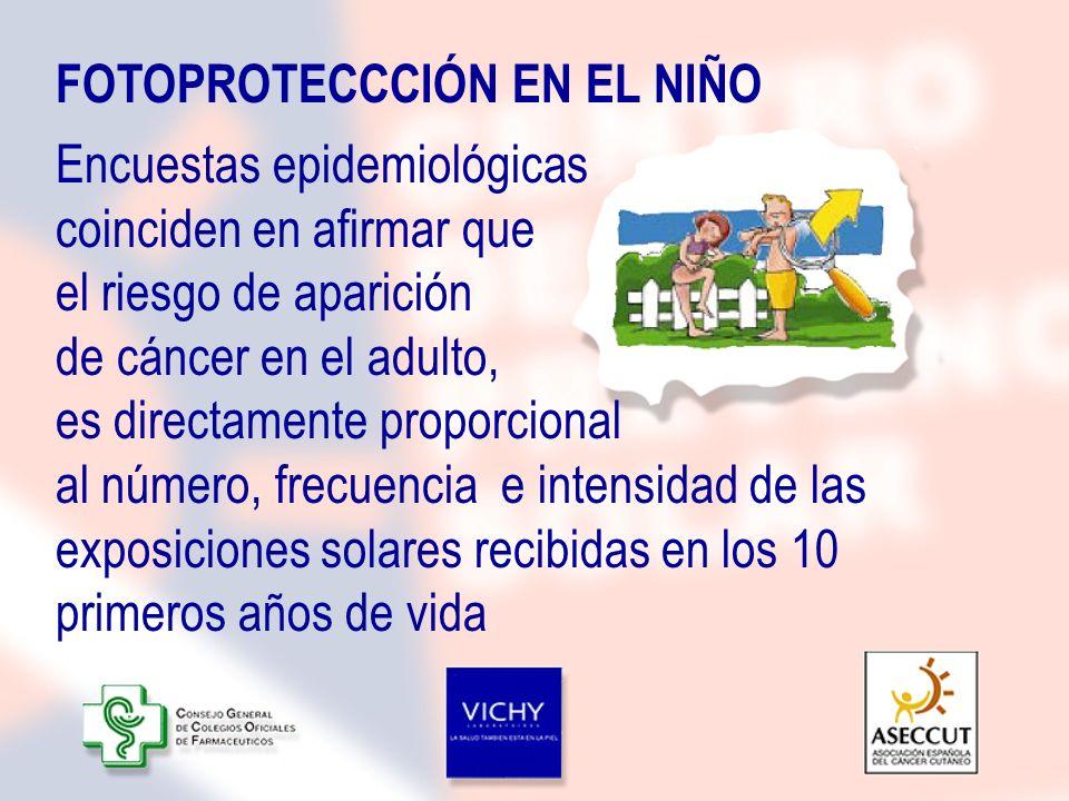 FOTOPROTECCCIÓN EN EL NIÑO Encuestas epidemiológicas coinciden en afirmar que el riesgo de aparición de cáncer en el adulto, es directamente proporcio