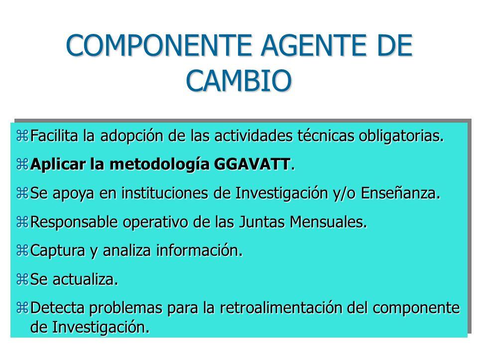 COMPONENTE AGENTE DE CAMBIO zFacilita la adopción de las actividades técnicas obligatorias.