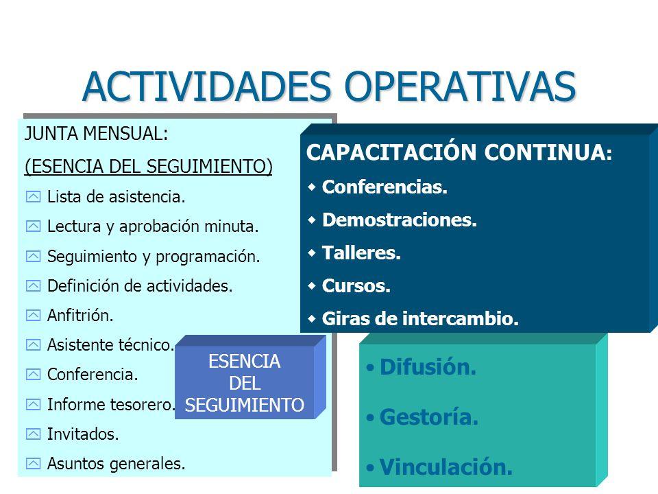ACTIVIDADES OPERATIVAS JUNTA MENSUAL: (ESENCIA DEL SEGUIMIENTO) y Lista de asistencia.