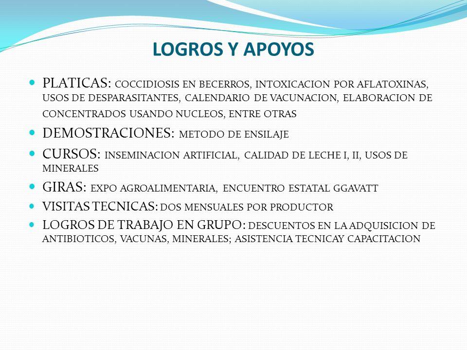 LOGROS Y APOYOS PLATICAS: COCCIDIOSIS EN BECERROS, INTOXICACION POR AFLATOXINAS, USOS DE DESPARASITANTES, CALENDARIO DE VACUNACION, ELABORACION DE CON