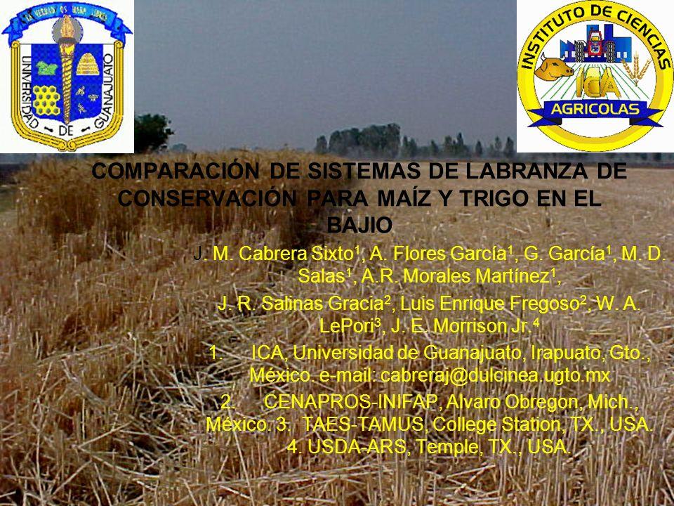 Objetivo Investigar tres tipos de labranza de conservación en maíz y trigo, comparándola con la convencional que actualmente practican la mayoría de los productores del país.
