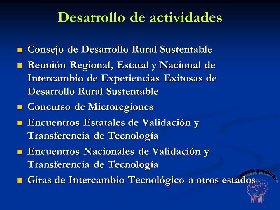 Consejo de Desarrollo Rural Sustentable Consejo de Desarrollo Rural Sustentable Reunión Regional, Estatal y Nacional de Intercambio de Experiencias Ex