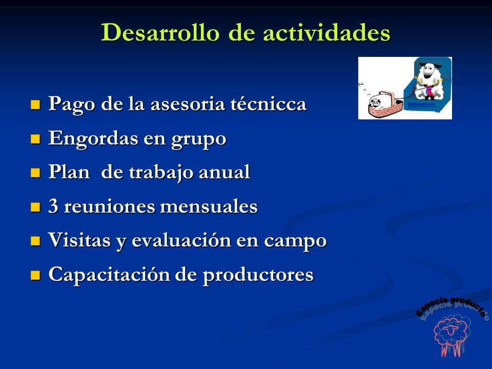 Pago de la asesoria técnicca Pago de la asesoria técnicca Engordas en grupo Engordas en grupo Plan de trabajo anual Plan de trabajo anual 3 reuniones