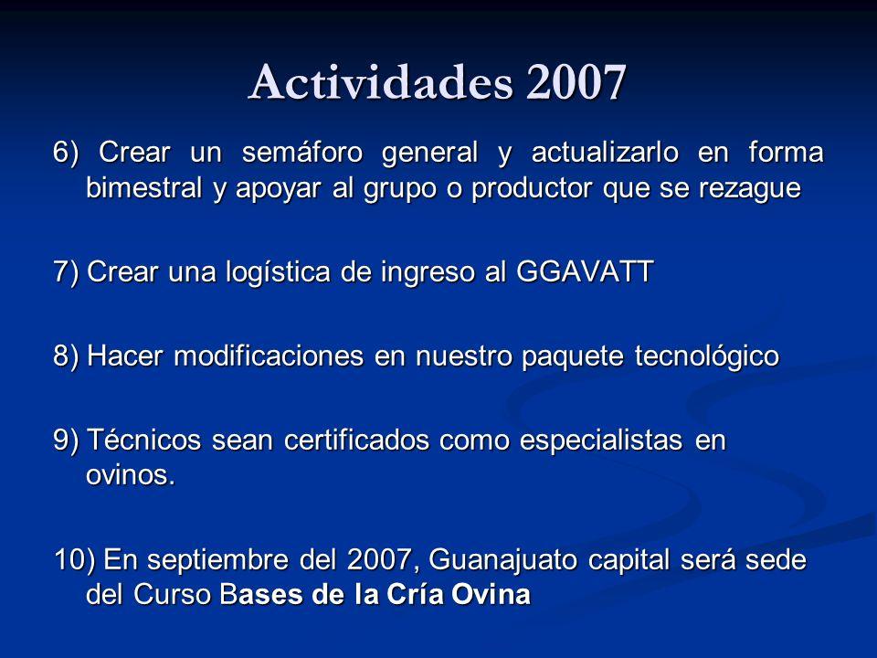 Actividades 2007 6) Crear un semáforo general y actualizarlo en forma bimestral y apoyar al grupo o productor que se rezague 7) Crear una logística de