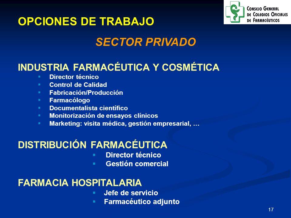 18 OPCIONES DE TRABAJO SECTOR PRIVADO ANÁLISIS Analista clínico, bioquímica clínica, microbiología, ….