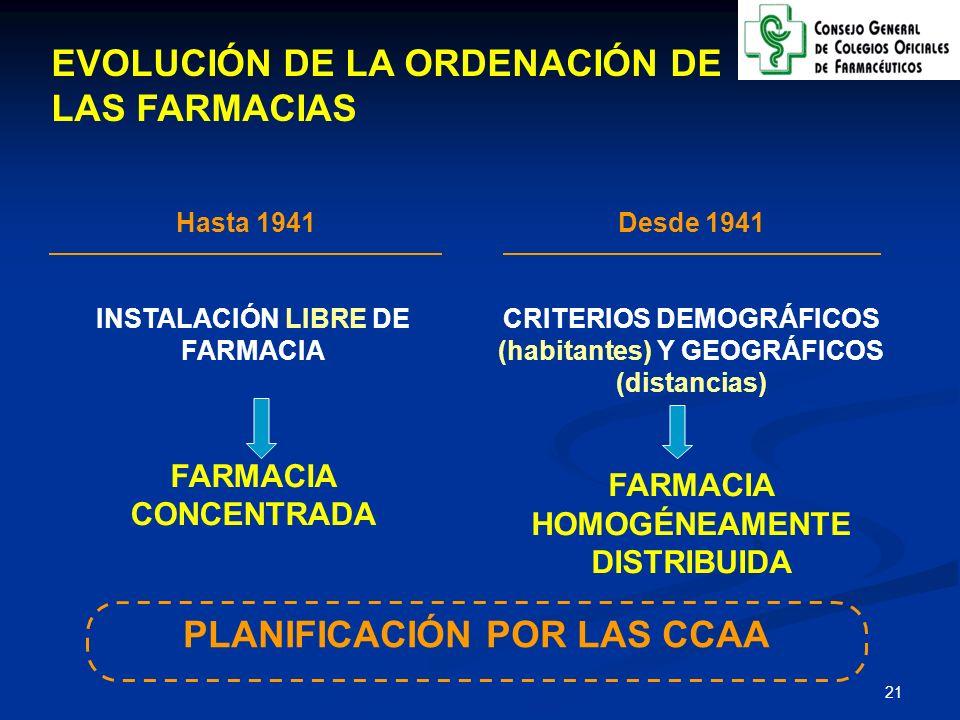 22 FUNCIONES DE LAS FARMACIAS ESTABLECIMIENTO SANITARIO PRIVADO DE INTERÉS PÚBLICO (Ley de Regulación de Servicios de las Oficinas de Farmacia -1997) La adquisición, custodia, conservación y dispensación de los medicamentos y productos sanitarios La vigilancia, control y custodia de las recetas médicas dispensadas La garantía de la Atención Farmacéutica, en su zona farmacéutica, a los núcleos de población en los que existan oficinas de farmacia La elaboración de fórmulas magistrales y preparados oficinales, en los casos y según los procedimientos y controles establecidos La información y el seguimiento de los tratamientos farmacológicos a los pacientes La colaboración en el control del uso individualizado de los medicamentos, a fin de detectar las reacciones adversas que puedan producirse y notificarlas a los organismos responsables de la Farmacovigilancia …./…