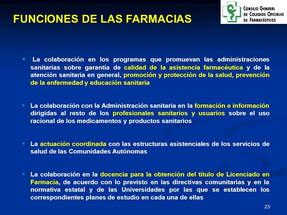 24 CARACTERÍSTICAS DEL MODELO ESPAÑOL DE FARMACIA El 99% de la población dispone de farmacia en donde habita El 99% de la población dispone de farmacia en donde habita La Farmacia española, con 20.579 farmacias, es la más próxima y accesible La Farmacia española, con 20.579 farmacias, es la más próxima y accesible España es uno de los países que MÁS FARMACIAS TIENE POR HABITANTE (2.143 hab/farmacia), sólo superado por Grecia y Bélgica España es uno de los países que MÁS FARMACIAS TIENE POR HABITANTE (2.143 hab/farmacia), sólo superado por Grecia y Bélgica La Farmacia española RESPECTO A EUROPA: La Farmacia española RESPECTO A EUROPA: El consumo de medicamentos se sitúa ligeramente por encima de la media de la UEEl consumo de medicamentos se sitúa ligeramente por encima de la media de la UE El precio medio de los medicamentos es el más bajo, exceptuando FranciaEl precio medio de los medicamentos es el más bajo, exceptuando Francia Las ventas medias por farmacia son de las más bajas de EuropaLas ventas medias por farmacia son de las más bajas de Europa