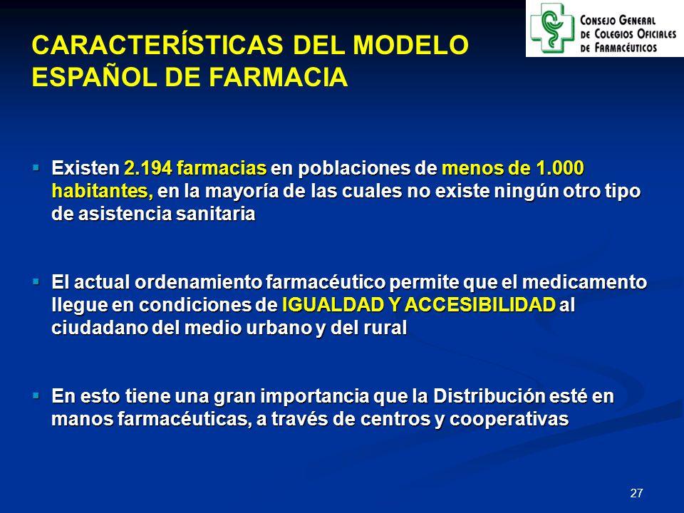 28 CARACTERÍSTICAS DEL MODELO ESPAÑOL DE FARMACIA Desde las 20.579 farmacias, distribuidas por la geografía española se facilita un ASESORAMIENTO SANITARIO independiente sobre el medicamento, productos sanitarios y cuestiones relacionadas con la salud (182 millones de actuaciones al año ajenas a la dispensación) Desde las 20.579 farmacias, distribuidas por la geografía española se facilita un ASESORAMIENTO SANITARIO independiente sobre el medicamento, productos sanitarios y cuestiones relacionadas con la salud (182 millones de actuaciones al año ajenas a la dispensación) Un informe reciente del Instituto Nacional de Consumo sobre las reclamaciones de las organizaciones de consumidores, da como resultado que las reclamaciones sobre Farmacia solamente alcancen un 022%, mientras que en otros servicios se llega, en ocasiones, al 14% Un informe reciente del Instituto Nacional de Consumo sobre las reclamaciones de las organizaciones de consumidores, da como resultado que las reclamaciones sobre Farmacia solamente alcancen un 022%, mientras que en otros servicios se llega, en ocasiones, al 14%