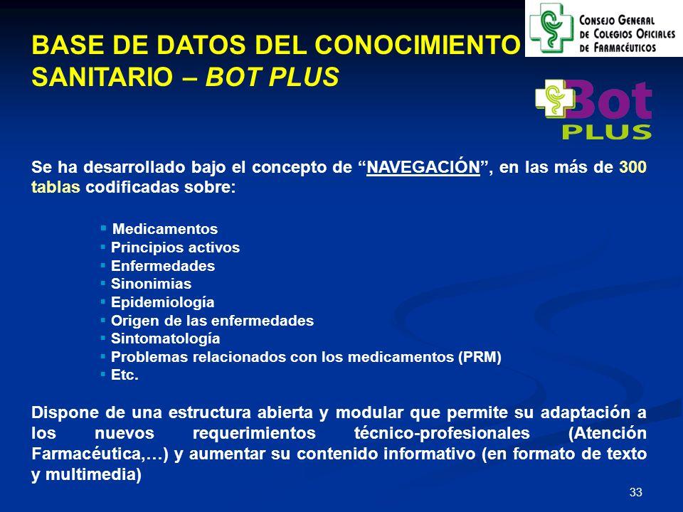 34 BASE DE DATOS DEL CONOCIMIENTO SANITARIO – BOT PLUSCONTENIDO El 100% de las especialidades farmacéuticas comercializadas en España El 100% de los otros productos incluidos en la oferta de la prestación pública en España: - Productos Dietoterápicos y Nutrición Enteral - Productos Sanitarios con cupón precinto - Productos Sanitarios de Diagnóstico in vitro - Otros 83.000 referencias de medicamentos comercializados en 21 países Plantas medicinales Medicamentos homeopáticos Productos de parafarmacia Otras informaciones:.