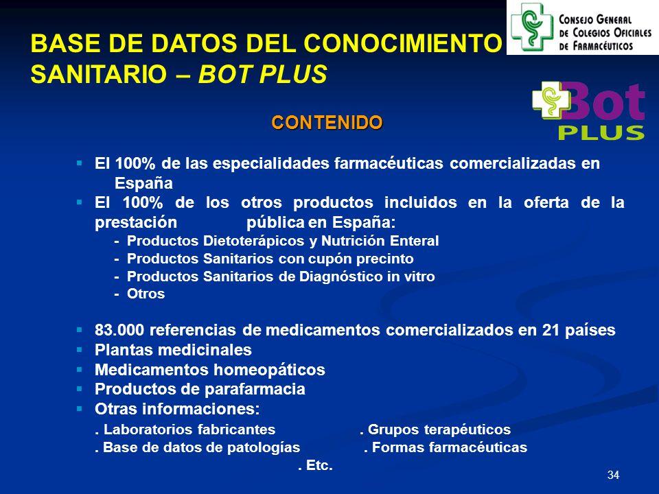 35 BASE DE DATOS DEL CONOCIMIENTO SANITARIO – BOT PLUS BOT Plus en Agenda Electrónica (I)