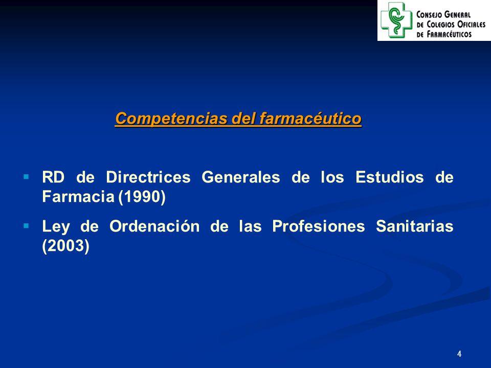 5 Competencias del farmacéutico RD de Directrices Generales de los Estudios de Farmacia (1990) a) Un conocimiento adecuado de los de las sustancias utilizadas para la fabricación de los mismos.