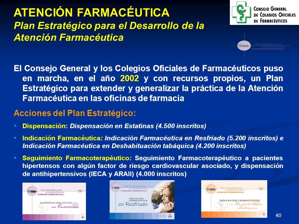 41 NUEVAS TECNOLOGÍAS DE LA INFORMACIÓN Y COMUNICACIÓN El Consejo General trabaja, desde el año 2000, en la creación y desarrollo de la RED FARMACÉUTICA DE TELECOMUNICACIONES Puesta en marcha del portal en Internet www.portalfarma.com Portal en Internet de la Organización Farmacéutica Colegial, creado para que sus visitantes – público en general, estudiantes y farmacéuticos – puedan encontrar INFORMACIÓN, SERVICIOSwww.portalfarma.com 33.000 farmacéuticos adheridos gratuitamente 6.500 visitas diarias Proyecto más reciente: Intranet Farmacéutica Corporativa (NetFarmacia) Red Privada Virtual SEGURA Servicios de valor añadido (Receta Electrónica, …)