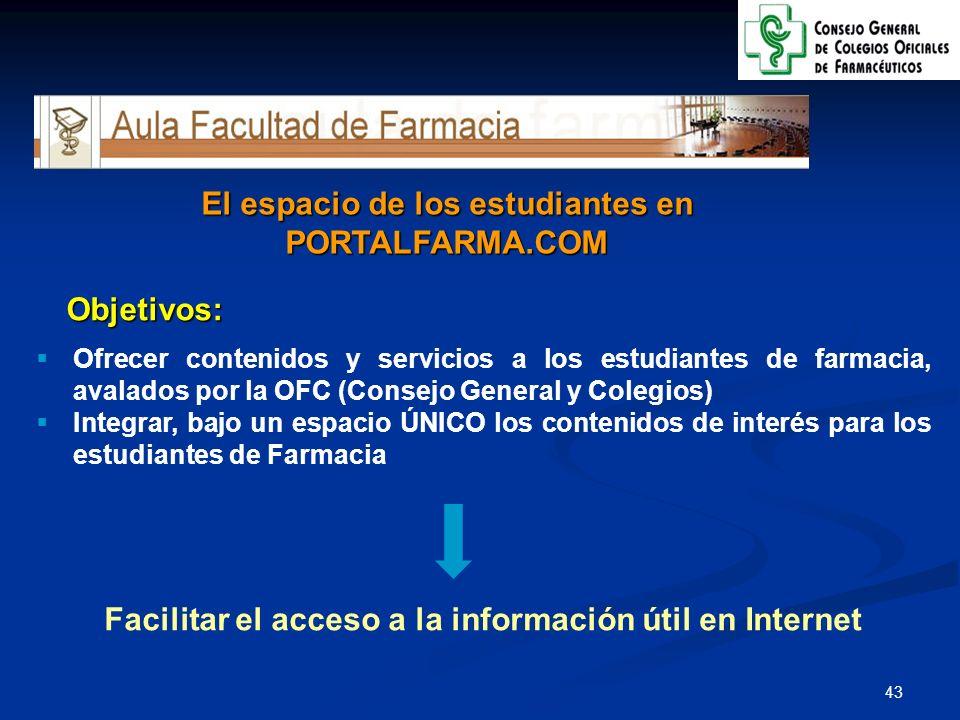 44 Consejo General de Colegios Oficiales de Farmacéuticos Colegios Oficiales de Farmacéuticos Facultades de Farmacia AULA FACULTAD DE FARMACIA