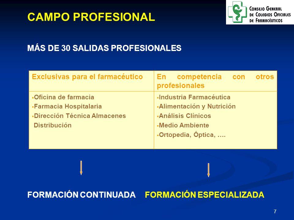 8 FORMACIÓN ESPECIALIZADA RD 2708/82 de especializaciones farmacéuticas Proyecto de RD de especialización en Ciencias de la Salud REQUIEREN FORMACIÓN HOSPITALARIANO REQUIEREN FORMACIÓN HOSPITALARIA Farmacia Hospitalaria Análisis Clínicos Bioquímica Clínica Microbiología y Parasitología Inmunología Radiofarmacia Análisis y Control de Medicamentos y Drogas Farmacia Industrial y Galénica Farmacología Experimental Microbiología Industrial Nutrición y Dietética Sanidad Ambiental y Salud Pública Tecnología e Higiene Alimentaria Toxicología Experimental y Analítica