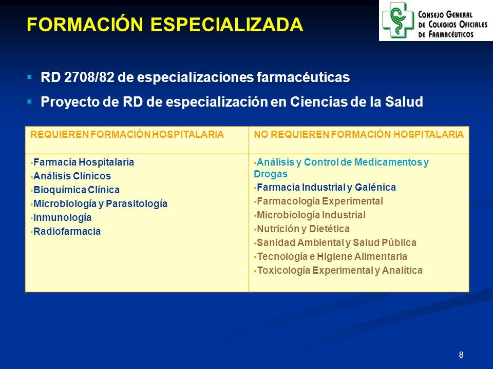 9 FORMACIÓN ESPECIALIZADA Última convocatoria del FIR (BOE 22 de septiembre de 2006) PLAZAS FIR CONVOCATORIA 2006 - 2007 Farmacia Hospitalaria Análisis Clínicos Bioquímica Clínica Inmunología Microbiología y Parasitología Radiofarmacia Farmacia Industrial y Galénica TOTAL1294419119644262 ESPECIALIDADES EXCLUSIVAS DEL FARMACÉUTICO Farmacia Hospitalaria Farmacia Industrial y Galénica ESPECIALIDADES PLURIDISCIPLINARES Análisis Clínicos (farmacéuticos, médicos, químicos y biólogos) Bioquímica Clínica (idem) Micro y Parasitología (idem) Radiofarmacia (farmacéuticos, químicos y biólogos) Inmunología (farmacéuticos, médicos y biólogos)