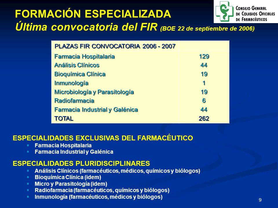 10 FORMACIÓN ESPECIALIZADA Última convocatoria del FIR (BOE 22 de septiembre de 2006)ESPECIALIDADBIOLOGÍAFARMACIAMEDICINAQUÍMICATOTAL A.