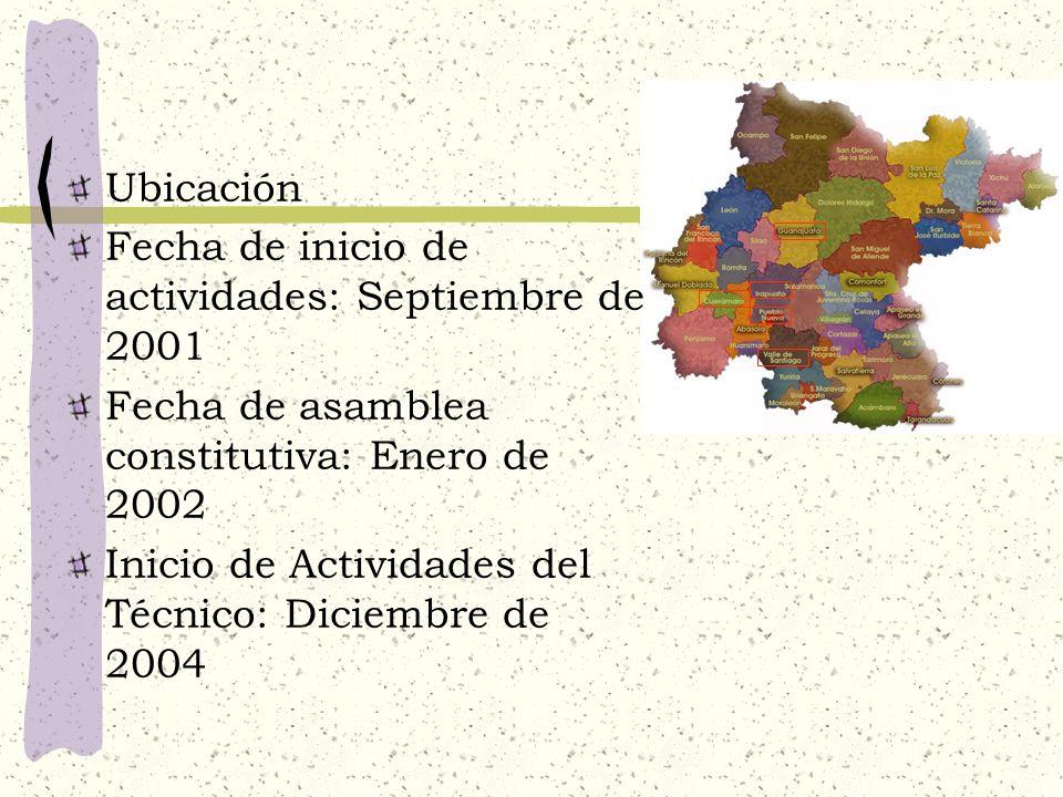 Ubicación Fecha de inicio de actividades: Septiembre de 2001 Fecha de asamblea constitutiva: Enero de 2002 Inicio de Actividades del Técnico: Diciembr