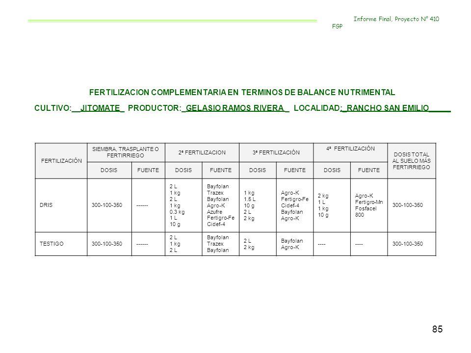 85 FERTILIZACION COMPLEMENTARIA EN TERMINOS DE BALANCE NUTRIMENTAL CULTIVO:__JITOMATE_ PRODUCTOR:_GELASIO RAMOS RIVERA _ LOCALIDAD:_RANCHO SAN EMILIO_