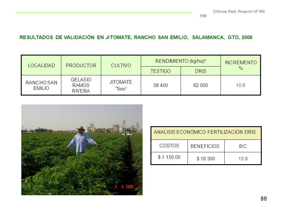 86 RESULTADOS DE VALIDACIÓN EN JITOMATE, RANCHO SAN EMILIO, SALAMANCA, GTO, 2006 LOCALIDADPRODUCTORCULTIVO RENDIMIENTO (kg/ha)* INCREMENTO % TESTIGODR