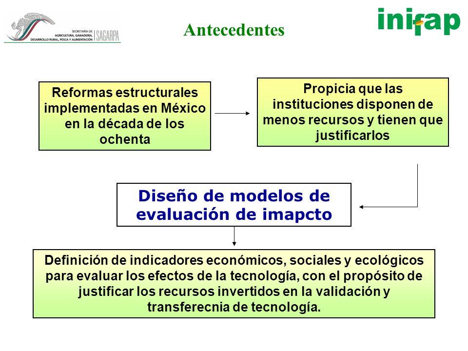 Antecedentes Definición de indicadores económicos, sociales y ecológicos para evaluar los efectos de la tecnología, con el propósito de justificar los