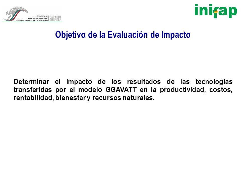 Objetivo de la Evaluación de Impacto Determinar el impacto de los resultados de las tecnologias transferidas por el modelo GGAVATT en la productividad