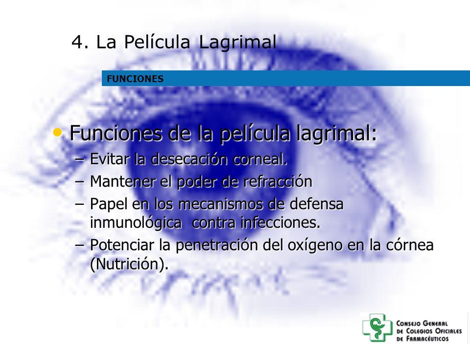 Funciones de la pel í cula lagrimal: Funciones de la pel í cula lagrimal: –Evitar la desecaci ó n corneal. –Mantener el poder de refracci ó n –Papel e