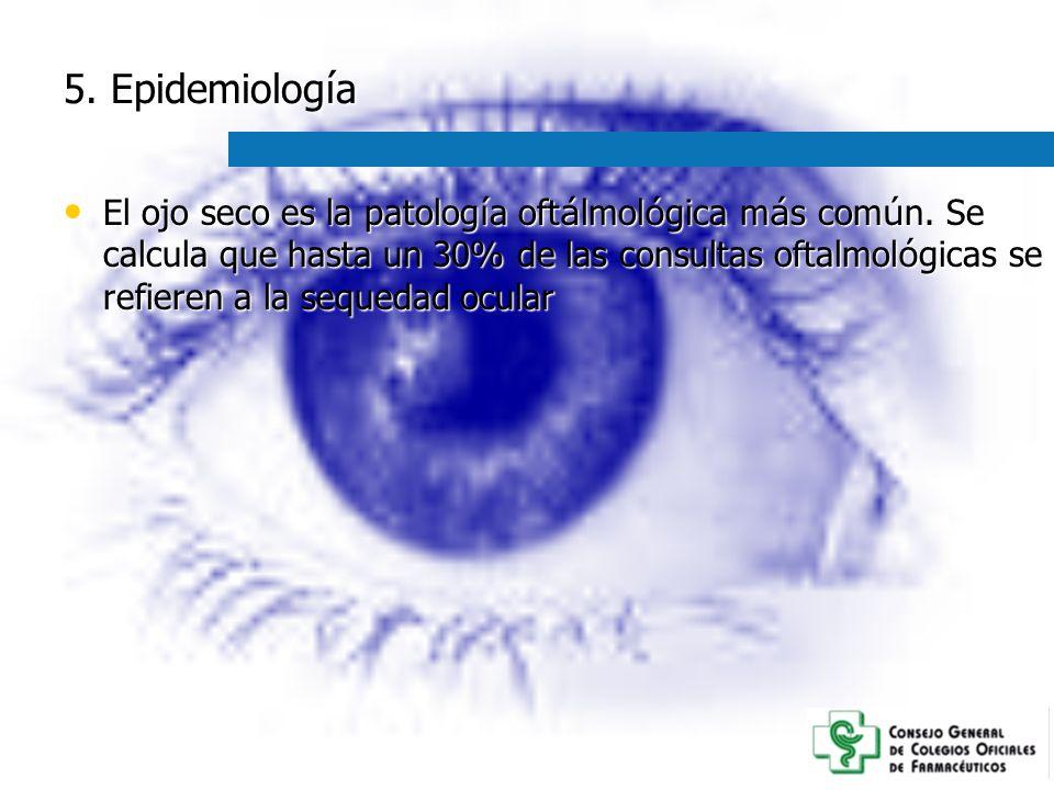 5. Epidemiología El ojo seco es la patolog í a oft á lmol ó gica m á s com ú n. Se calcula que hasta un 30% de las consultas oftalmol ó gicas se refie