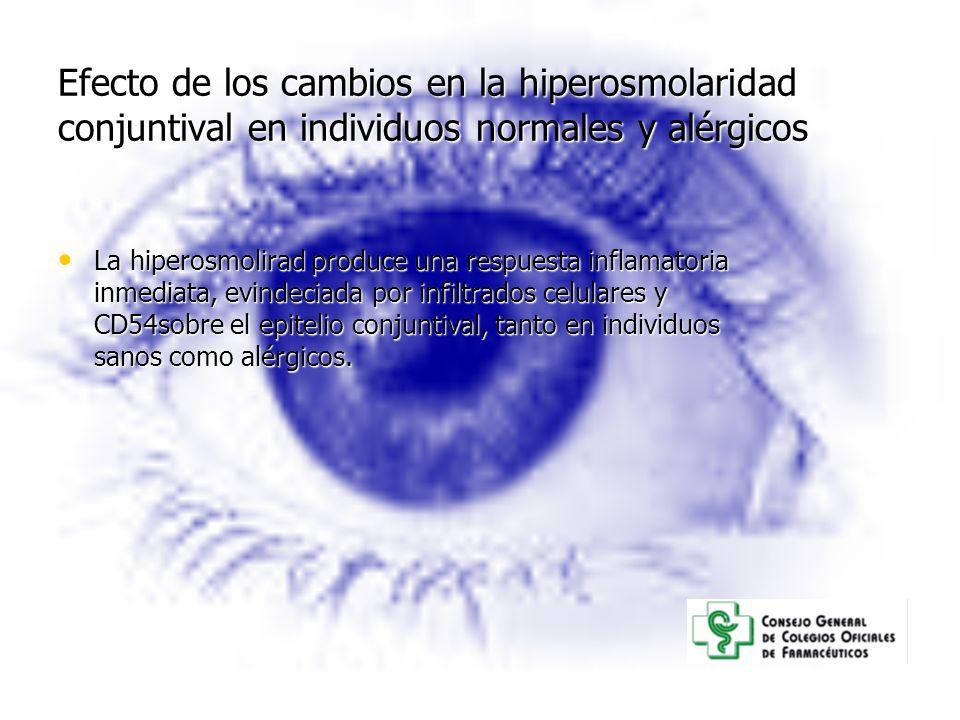 Efecto de los cambios en la hiperosmolaridad conjuntival en individuos normales y alérgicos La hiperosmolirad produce una respuesta inflamatoria inmed