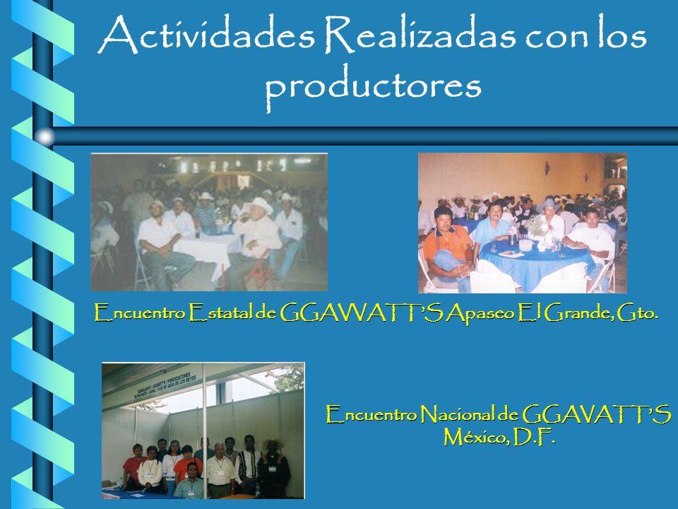 Actividades Realizadas con los productores Encuentro Estatal de GGAVATTS. Apaseo El Grande, Gto. Encuentro Nacional de Validación y Tranferencia Pecua