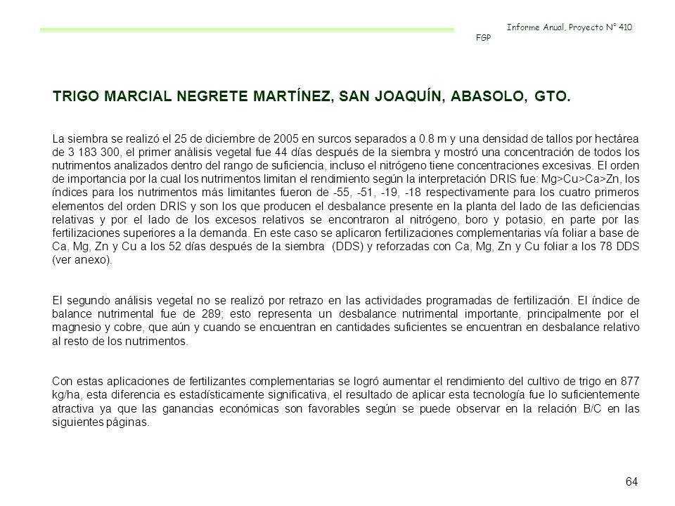 TRIGO MARCIAL NEGRETE MARTÍNEZ, SAN JOAQUÍN, ABASOLO, GTO. La siembra se realizó el 25 de diciembre de 2005 en surcos separados a 0.8 m y una densidad