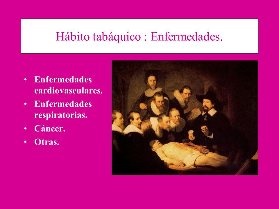 Hábito tabáquico : Enfermedades. Enfermedades cardiovasculares. Enfermedades respiratorias. Cáncer. Otras.