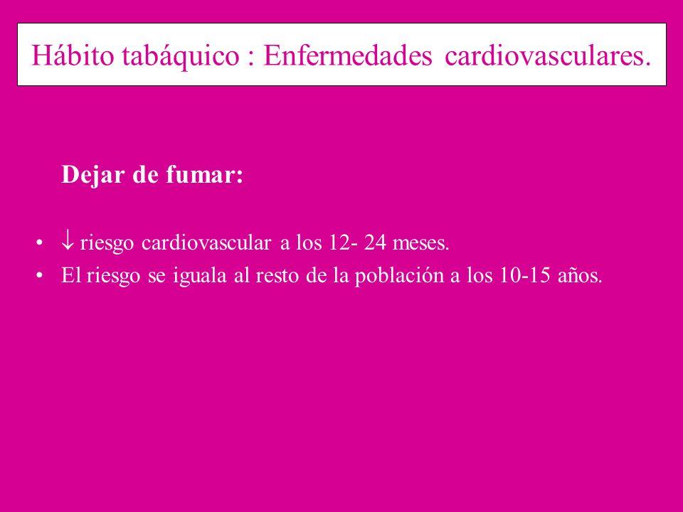 Hábito tabáquico : Enfermedades cardiovasculares. Dejar de fumar: riesgo cardiovascular a los 12- 24 meses. El riesgo se iguala al resto de la poblaci