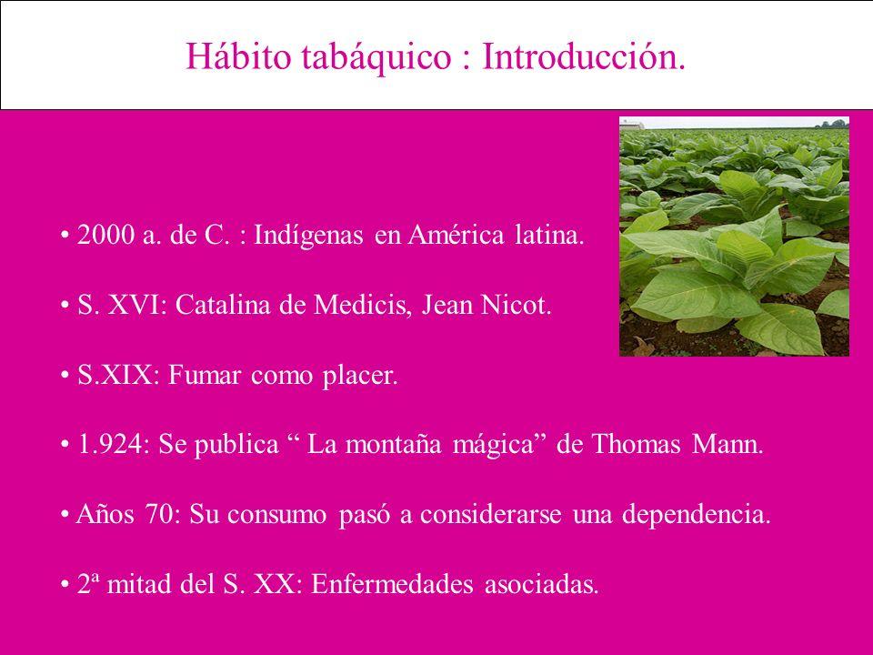 Hábito tabáquico : Introducción. 2000 a. de C. : Indígenas en América latina. S. XVI: Catalina de Medicis, Jean Nicot. S.XIX: Fumar como placer. 1.924