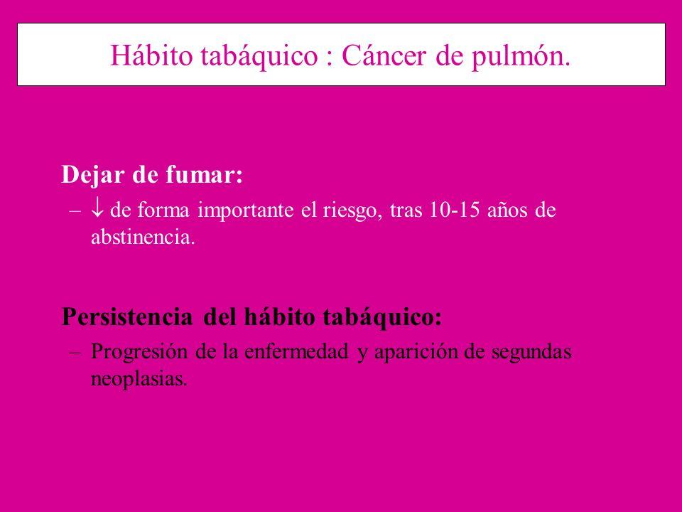 Hábito tabáquico : Cáncer de pulmón. Dejar de fumar: – de forma importante el riesgo, tras 10-15 años de abstinencia. Persistencia del hábito tabáquic
