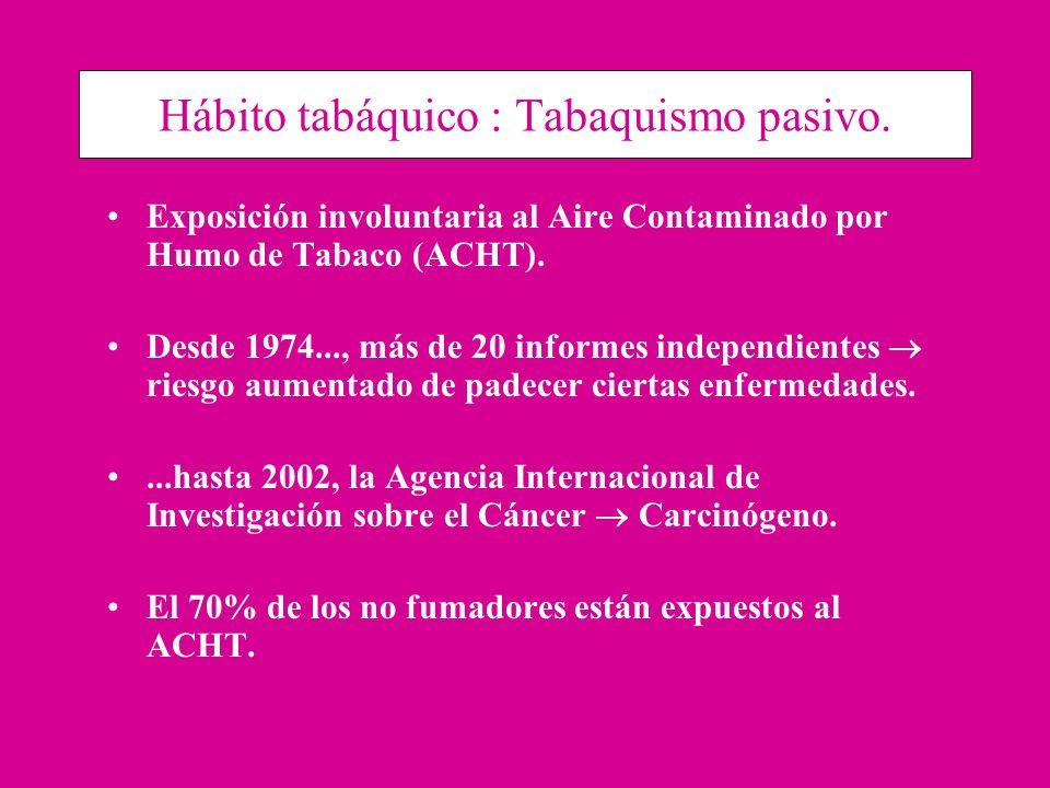 Hábito tabáquico : Tabaquismo pasivo. Exposición involuntaria al Aire Contaminado por Humo de Tabaco (ACHT). Desde 1974..., más de 20 informes indepen